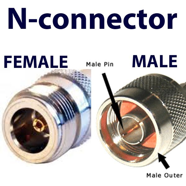 N-connector coaxial cable assemblies