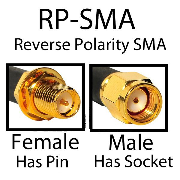 SMA Reverse Polarity coaxial cable assemblies