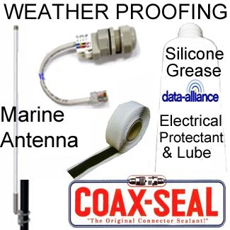 Waterproof antennas