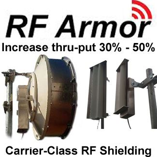RF Armor Radiation Shielding increases throughput 30% to 50%