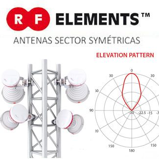 RF Elements Antenas Symetricas