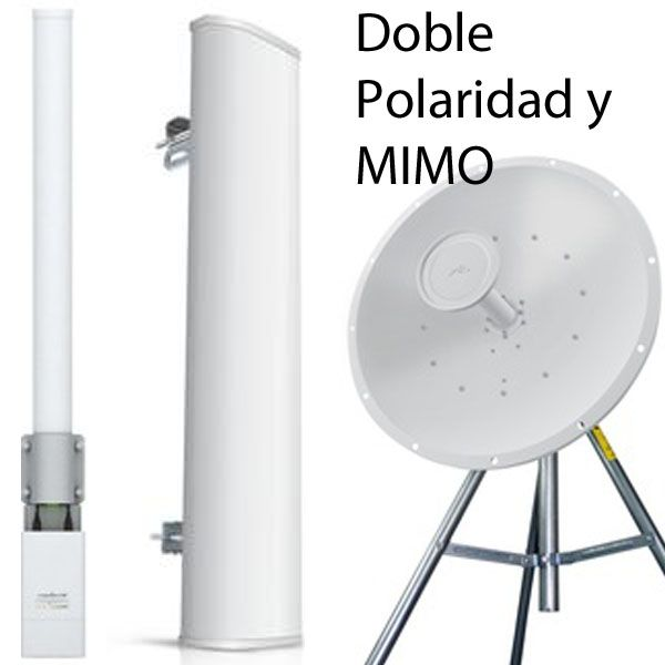 Antenas Doble Polaridad