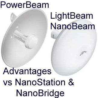 NanoBeam & PowerBeam compared to NanoStation and NanoBridge