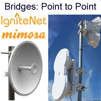 WiFi Bridges for Point to Point Links & Point to Multi-Point