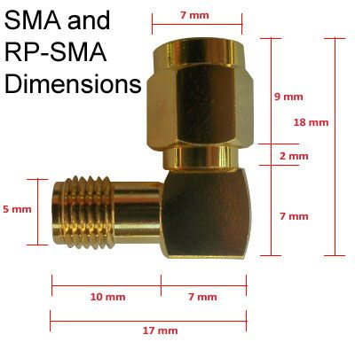 Dimensions of SMA and RP-SMA connectors