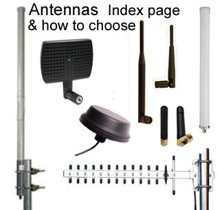 Antennas: How to Choose