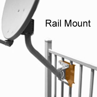 Rail mount for antenna